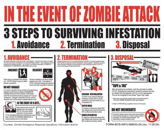 In Event of Zombie Attack