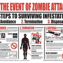 In Event of a Zombie Attack Warning